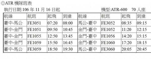 遠東航空引進新飛機,新機型ATR72-600明天正式投入營運,將首航台中─馬公、台中─金門航線。(遠航提供)