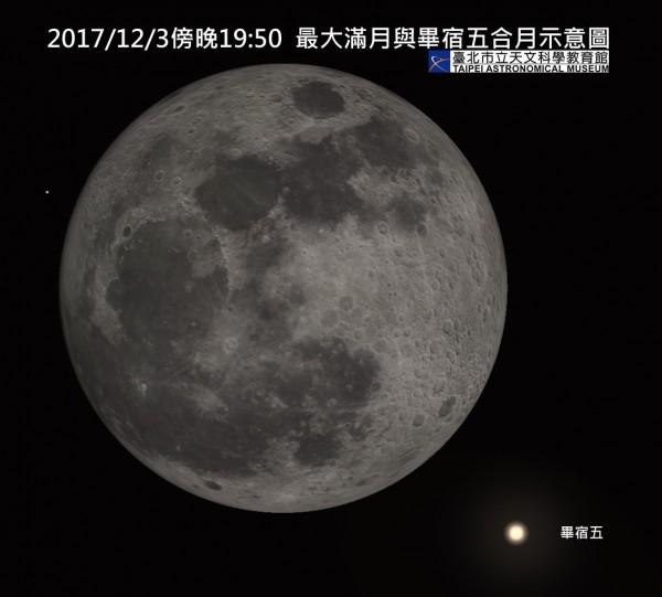 2017/12/3傍晚19:50最大滿與畢宿五合月示意圖。(台北市天文館提供)