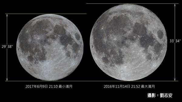 滿月大小比一比。(台北市立天文館提供)