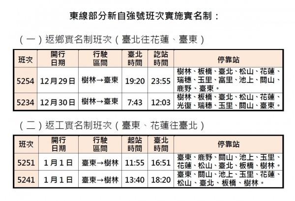 12月29日、30日及1月1日東部幹線,將有4班實名制自強號專車。(圖:台鐵局提供)
