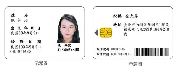 內政部將推動新一代晶片身分證,將集思廣益請民眾提供設計點子,圖為內政部所設計的晶片身分證外觀。(內政部提供)