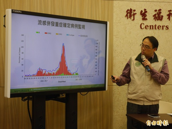 衛福部疾管署疫情中心副主任郭宏偉說明流感疫情。(記者林惠琴攝)