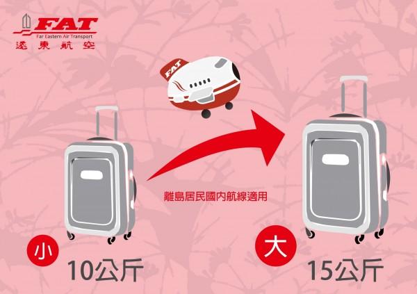 離島居民搭乘遠航國內航線,行李免費額度由原來十公斤加大至十五公斤。(圖由遠航提供)