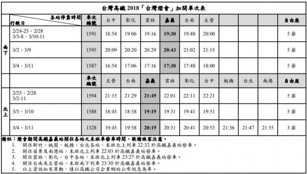 「2018台灣燈會」主燈預計於3月2日元宵節當天在嘉義開燈,台灣高鐵為服務賞燈旅客需求,配合主辦單位規劃活動及燈會舉辦日期,自2月24日至3月11日期間,加開31班次列車。(高鐵提供)