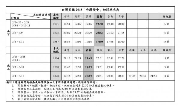 台灣高鐵配合台灣燈會加開列車班次。(記者林宜樟翻攝)