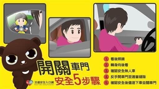 警方提醒開關車門安全五步驟。(圖:記者王俊忠翻攝)