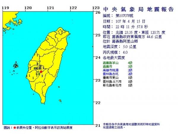 嘉義縣阿里山鄉晚間發生芮氏規模4.0地震,嘉義縣、市都有感。(翻攝中央氣象局網頁)
