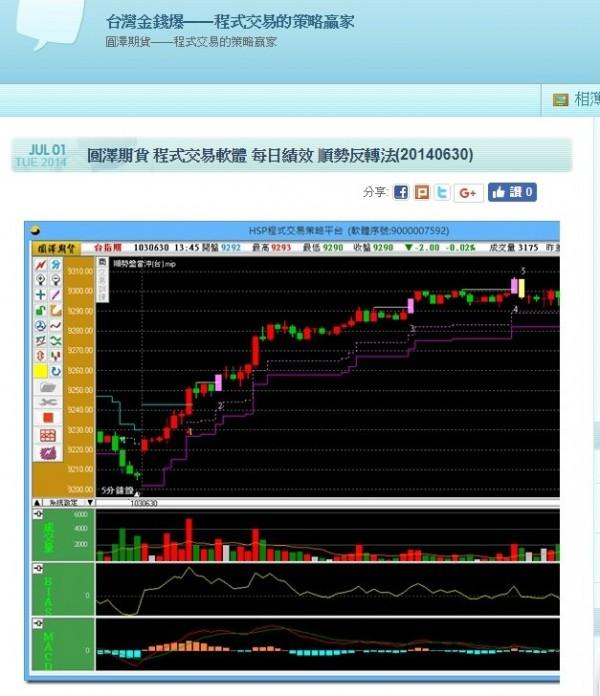 莊宗儒等人以「台灣金錢爆--程式交易的策略贏家」來形容軟體。(記者張瑞楨翻攝自網站)