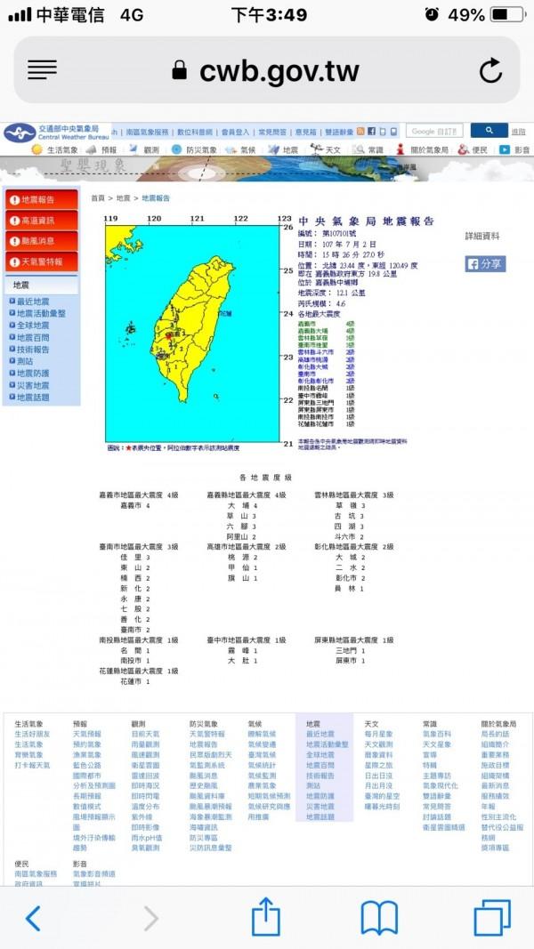 嘉義地區連兩次強震,令人驚恐。(圖擷取自中央氣象局網站)