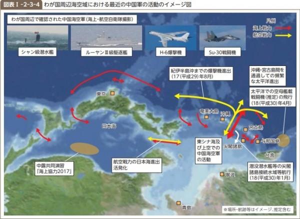 日本2018年防衛白皮書圖示中國海空軍今年在日本周邊活動的路線。(取自日本防衛白皮書)