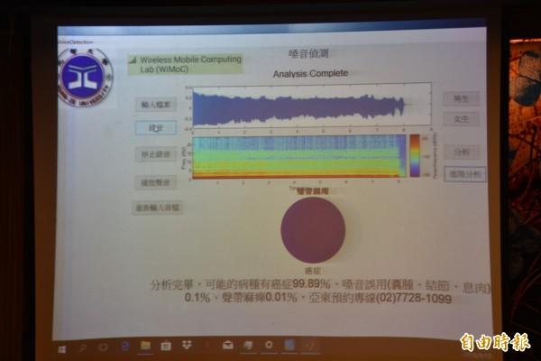 元智大學電機系教授方士豪與學生與學生開發「病理嗓音偵測系統」,與亞東醫院合作,能替聲紋把脈,從發音了解當事人聲帶健康狀況。(記者吳柏軒攝)