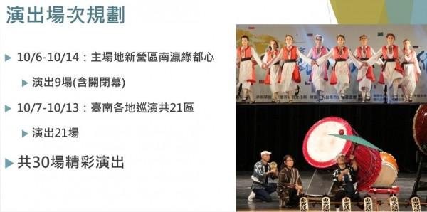 2018南瀛國際民俗藝術節,將邀16國21個團體來台展演。(台南市文化局提供)