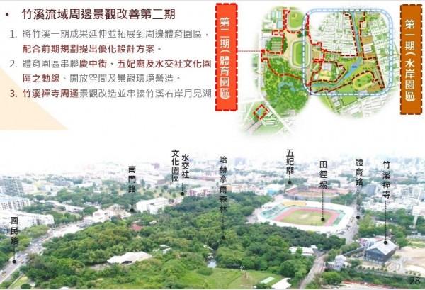 竹溪規劃全景示意圖。(南市水利局提供)