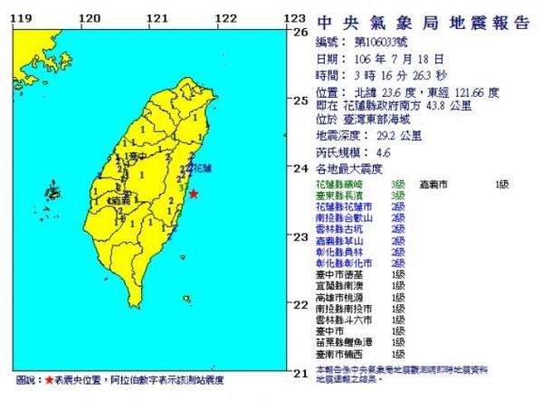據氣象局資料顯示,地震發生於今天早上3點16分,震央在花蓮縣政府南方43.8公里處,芮氏規模4.6,地震深度29.2公里。(圖截自氣象局)