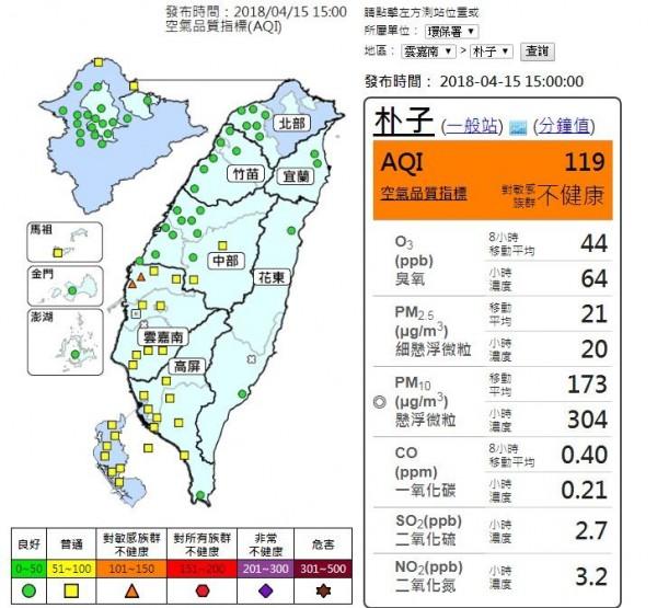 截至下午3點整,全台空氣品質不差,唯雲嘉南地區有3測站達對敏感族群不健康等級。(圖擷取自環保署空氣品質監測網)