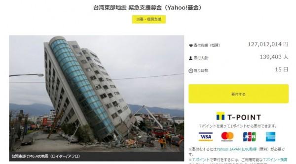 日本雅虎基金針對這次花蓮地震發起的募款活動,今天正式邁入第7天,募得款項已超過高雄美濃震災三週募得總額。(擷取自日本雅虎募捐頁面)