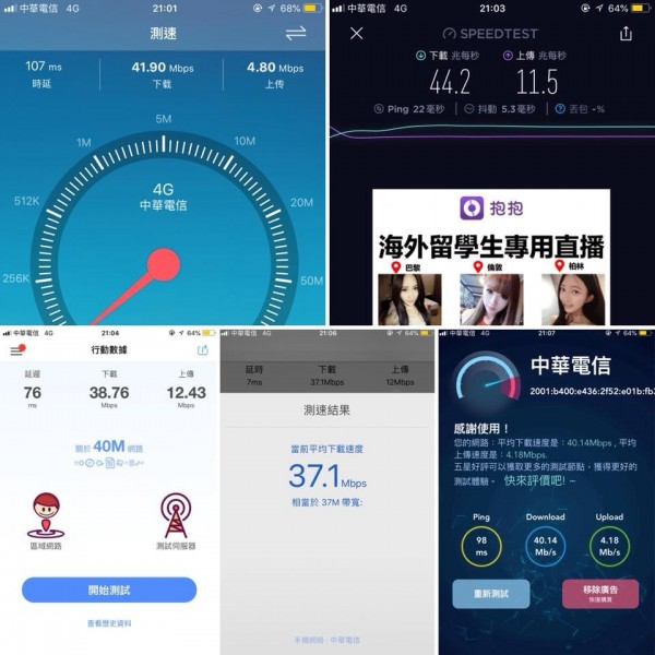 中華電信推出499網路吃到飽手機方案,引發民眾一窩蜂搶辦,但有中華電信的網友痛呼,換了好幾個測試,沒有一個網速是快的!(圖擷自爆怨公社)