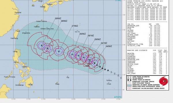 美軍預測29日玉兔颱風的暴風圈將接觸到台灣陸地。(圖擷取自JTWC)