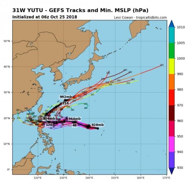 目前已有路徑顯示「玉兔」颱風有可能橫掃菲律賓陸地。(圖擷取自tropicaltidbits)