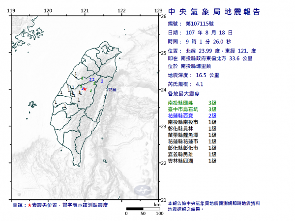 南投今天9時1分發生規模4.1地震,深度達到16.5公里,震央為南投縣埔里鎮,最大震度3級。(圖擷取自中央氣象局)