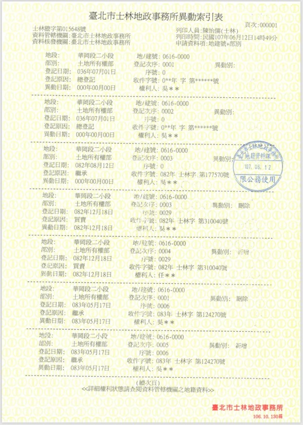 北市議員王威中拿出地籍資料打臉侯友宜。(王威中提供)