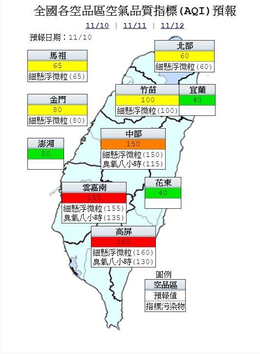 空氣品質方面,明日宜蘭、花東及澎湖地區為「良好」等級,北部、竹苗、金門及馬祖為「普通」等級、中部為「橘色提醒」等級,雲嘉南及高屏區則為「紅色警示」等級。(圖擷取自環保署)