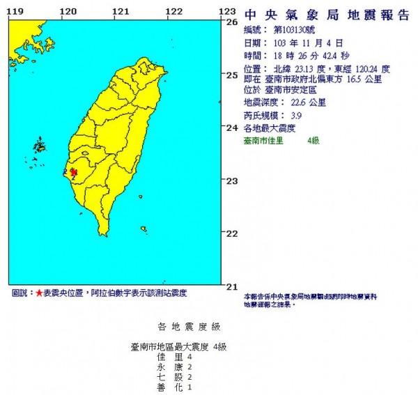 今天(4日)晚間6時26分,台南發生芮氏規模3.9地震,根據中央氣象局資料顯示,震央在台南市安定區。(擷取自中央氣象局)