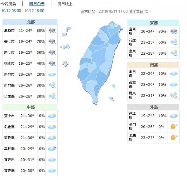 溫度方面,明白天高溫,北部及東半部高溫約24至26度,中南部地區則維持30度以上高溫。(圖擷取自中央氣象局)