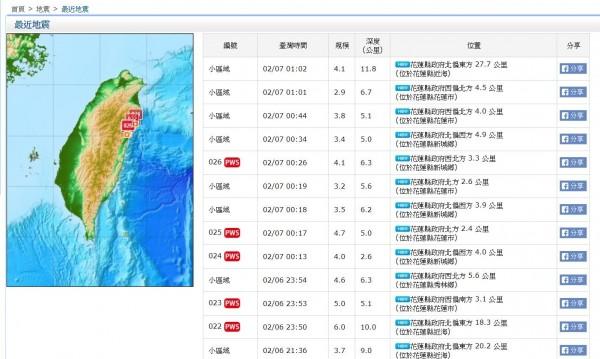 氣象局:這次規模6.0才是主震 餘震將持續2到3週