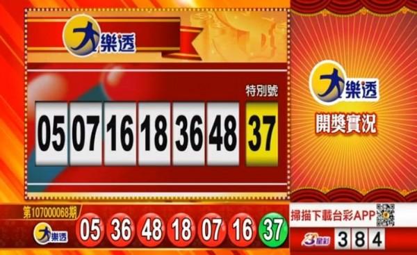 大樂透、49樂合彩開獎號碼。(圖擷取自東森財經新聞)
