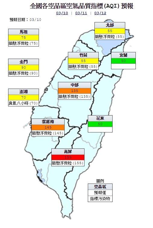 明空品預報,高屏為「紅色警示」等級;中部及雲嘉南為「橘色提醒」等級;北部、竹苗、馬祖、金門及澎湖為「普通」等級。(圖擷自環保署官網)