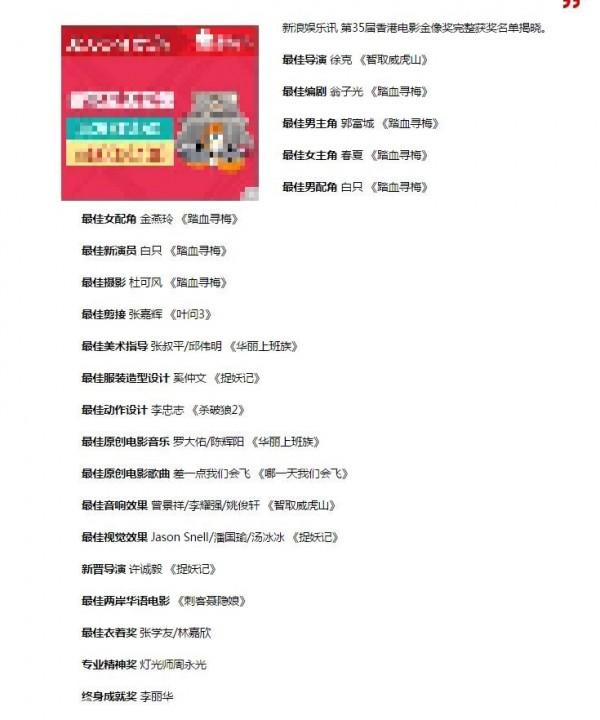 各大媒體網站公布的得獎名單中,獨缺最佳影片《十年》。(圖片截取自《新浪網》)