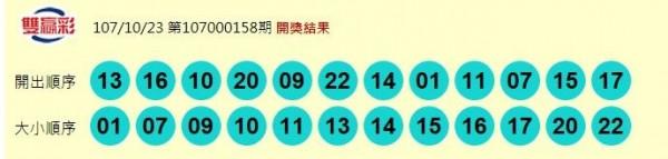 10/23 大樂透、今彩539頭獎各開出1注! 雙贏彩頭獎摃龜-雪花台灣