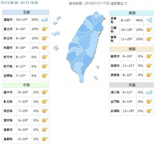 明(13)日寒流稍減弱,溫度略為回升,入夜後氣溫驟降。(圖取自中央氣象局)