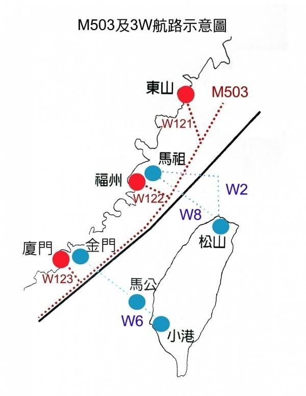 日前北京片面宣布啟用M503航路引起國內外爭議。(資料照,陸委會提供)