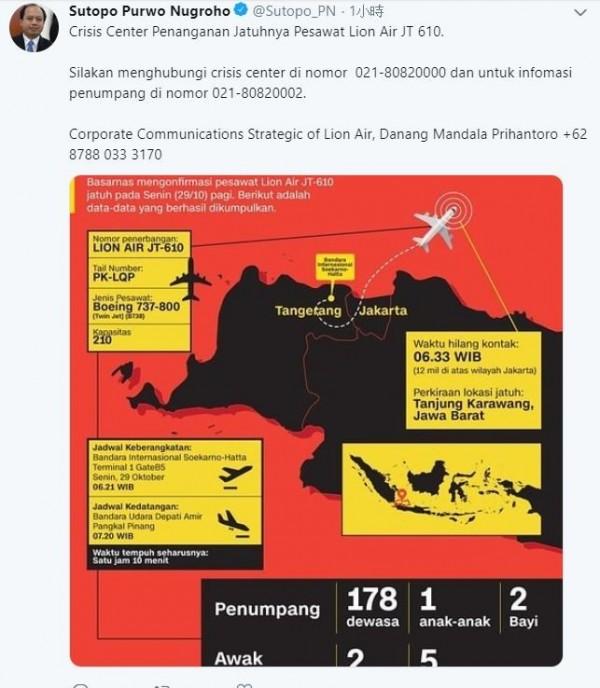 印尼國家災害管理局發言人Sutopo Purwo Nugroho在推特上PO出失事客機相關資訊,指出機上共載有178名成人、1名兒童、2名嬰兒以及7名機組人員。(圖擷自Sutopo Purwo Nugroho twitter)
