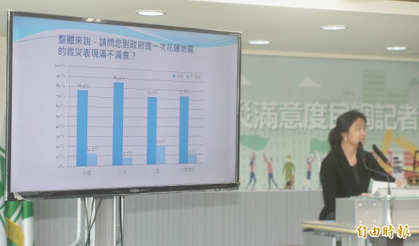 民進黨發言人谷辣斯.尤達卡(Kolas Yotaka)公布花蓮震災救災滿意度民調,超過7成民眾滿意政府表現。(記者林正堃攝)