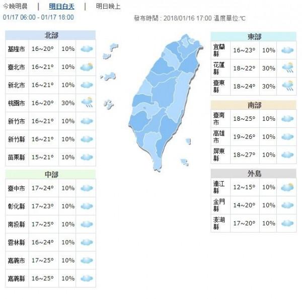明日清晨有微鋒面通過,天氣開始轉變,高溫稍微下降,迎風面的北部、東半部有局部雨,中南部也有零星雨。(圖擷自中央氣象局)