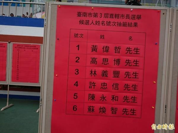 台南市長候選人抽籤結果。(記者洪瑞琴攝)