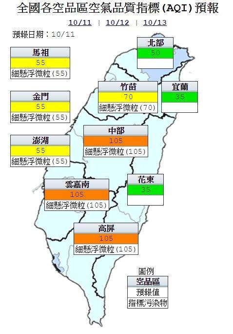 空氣品質方面,明日中部、雲嘉南及高屏地區為橘色提醒(對敏感族群不健康)。(圖擷自行政院環保署官網)