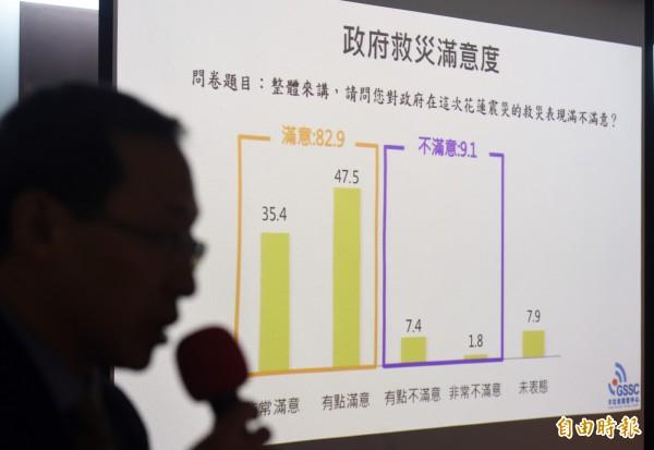 花蓮強震已結束搜救,進入拆除作業。台灣世代智庫12日公布最新民調顯示,高達82.9%民眾滿意政府的救災表現,73.4%滿意蔡英文總統的表現,更有高達75.8%肯定日本關懷台灣。(記者廖振輝攝)