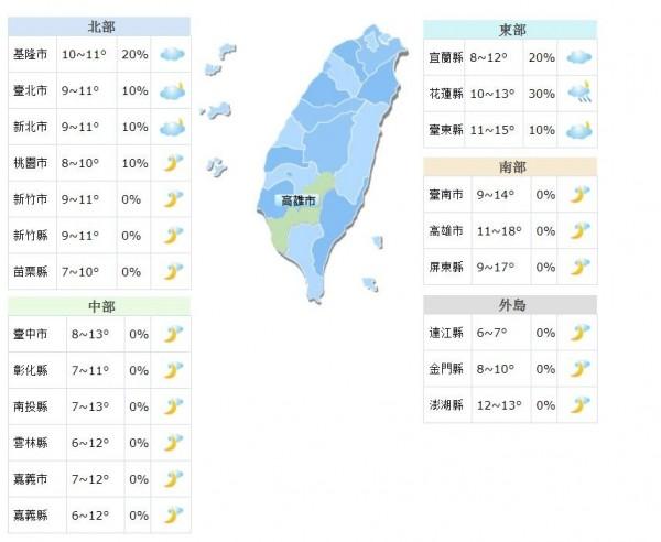 中央氣象局在官網指出,今晚全台最低溫下探至6度。(圖擷取自中央氣象局)