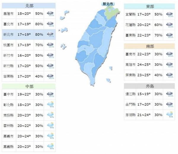 明天白天陰雨天氣下,北台灣高溫僅22度至23度,其他各地則在24度至28度,都比今天下降5到6度。(翻攝自中央氣象局)