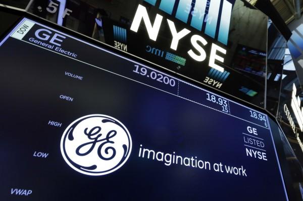 美國工業巨頭奇異公司(GE)股價連續第2天收挫,加上油價下跌使能源股走低,拖累14日美國股市3大指數收低。(美聯社資料照)