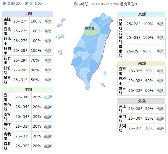 明新竹以南高溫可達31至34度。(圖擷自中央氣象局)