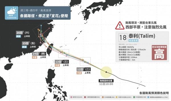 天氣即時預報分享各國推測颱風路徑的差別,並提醒颱風可能在週四凌晨從宜花登陸。(圖擷取自天氣即時預報)