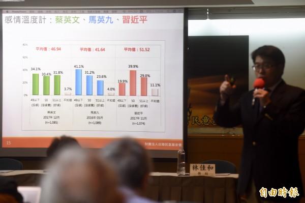 台灣民意基金會今天(31日)舉辦「2017年終台灣重大民意走向」民調發表會,董事長游盈隆公布民意調查。(記者簡榮豐攝)
