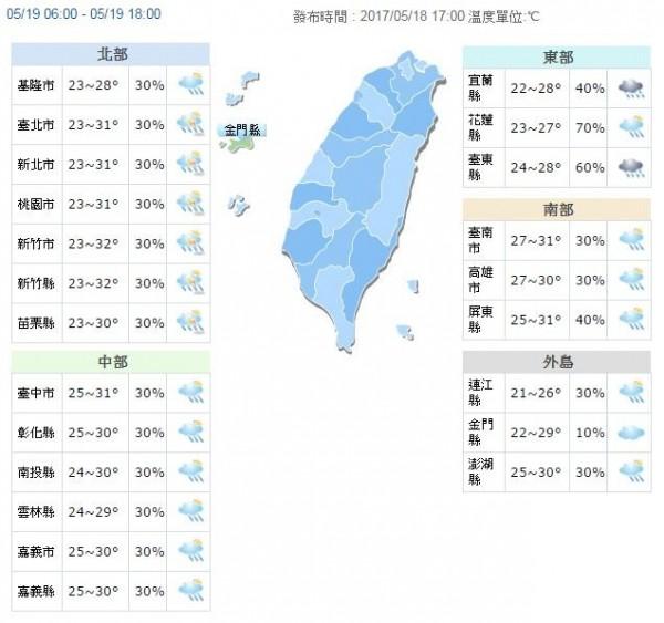 白天各地高溫在28到32度之間,感覺較為悶熱,早晚則是偏涼。(圖擷取自中央氣象局)