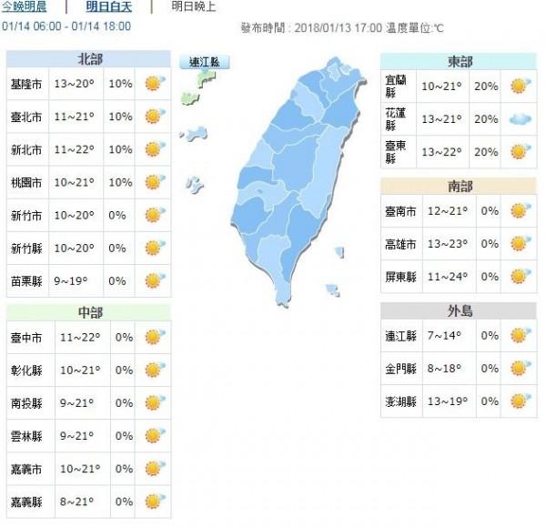 明日白天冷空氣減弱,溫度會持續回暖,會是很舒適的暖冬天氣,但仍須注意日夜溫差。(圖取自中央氣象局)