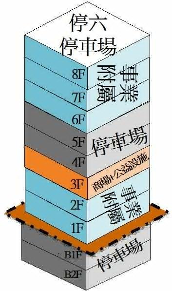 新竹縣政府初步規劃停6的樓層配置。(新竹縣政府提供)